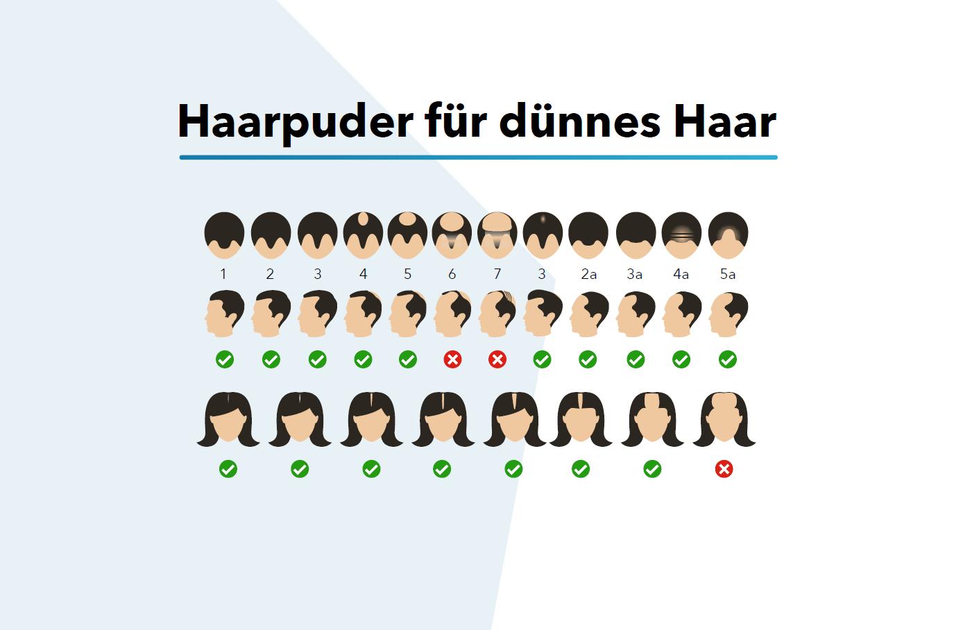 Haarpuder für dünnes Haar
